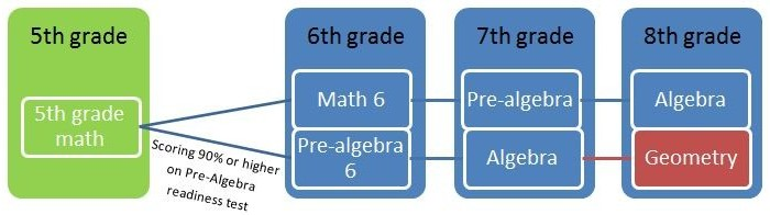 5-8mathgraphic.JPG